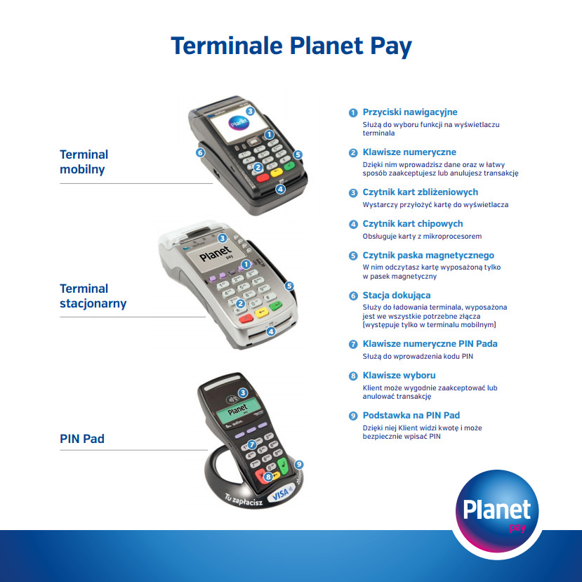 Planet Pay